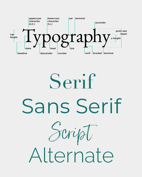 26 Typography 1